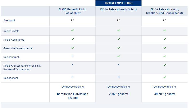 Versicherungspakete LIDL