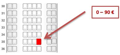 Sitzplatzreservierung Flugzeug