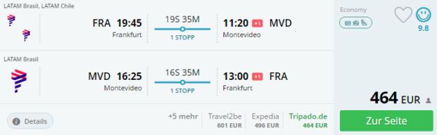 Frankfurt nach Montevideo