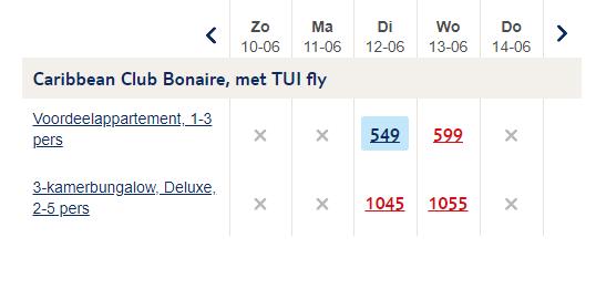 Bonaire Deal