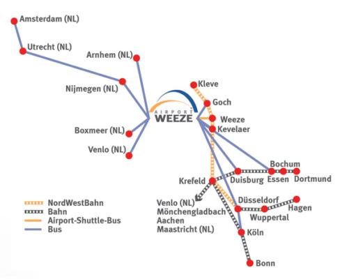 Düsseldorf Weeze Transfer Streckennetz bahn