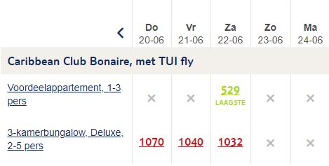 9 Tage Bonaire