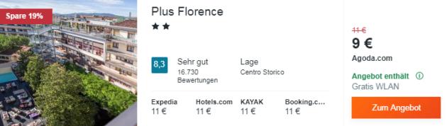 3 Tage Florenz